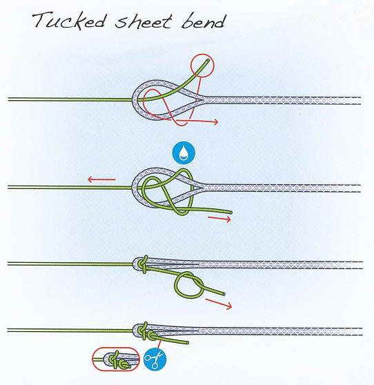 tucked sheet bend